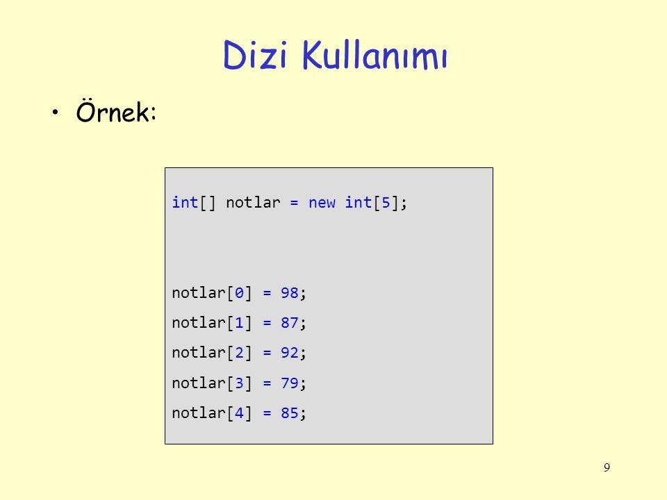 Dizi Kullanımı Örnek: int[] notlar = new int[5]; notlar[0] = 98;